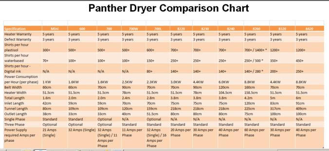 tunnel-dryer-chart